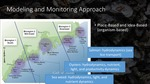 Modeling and Monitoring Approach (2015 State of the Bay Presentation)