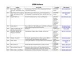 USM Authors List 2012