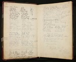 The Portland Jewish Community Center USO Guest Book Pages 012-013